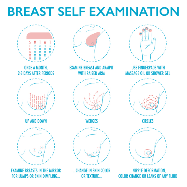 With you breast self exam discharge